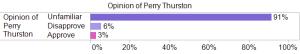 perry thurston
